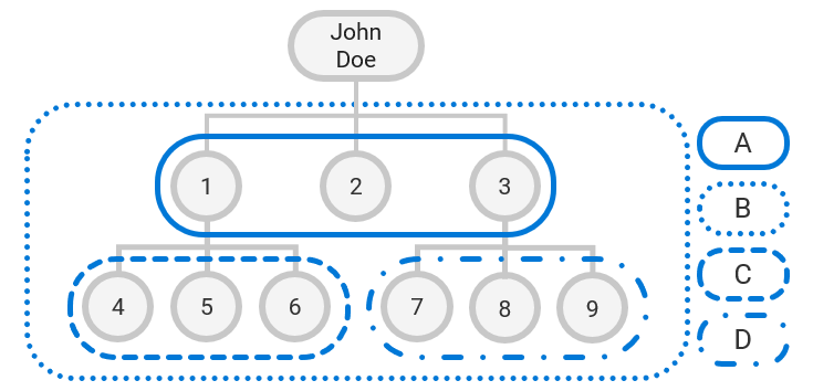 Illustration of Example 1
